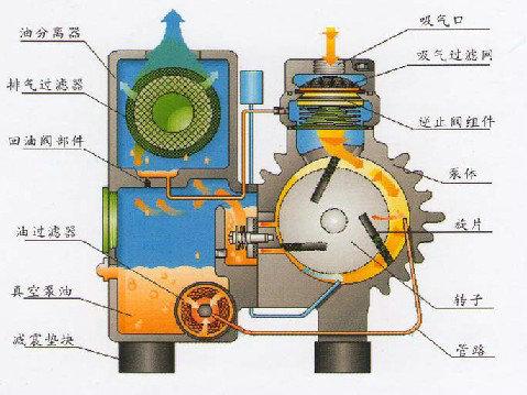 三相异步电动机接线完成后必须核对电动机旋向