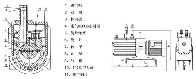 2XZ型直联旋片式真空泵的结构图及安装尺寸图